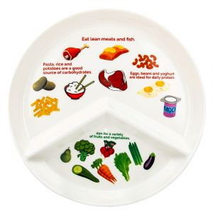 Healthy Eating Portion Control Ceramic Dinner Plate with Colourful Images